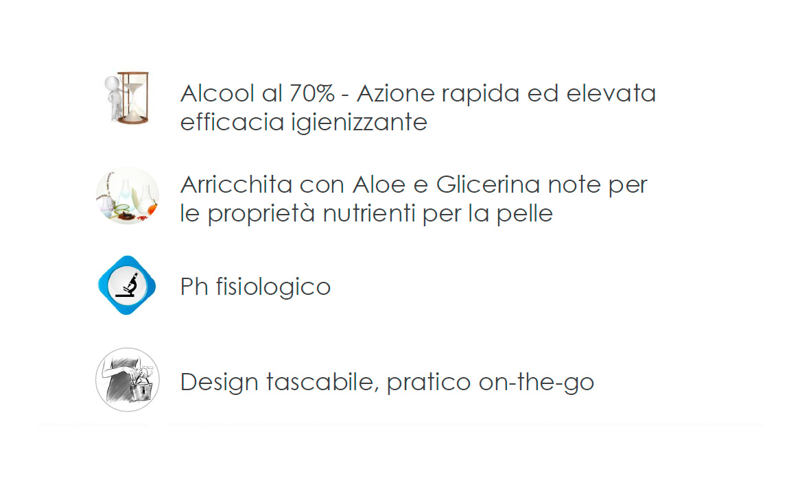 Salviettina Igienizzante Mani 70% Alcool caratteristiche